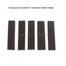 Comparison between bridge blanks, mm 180