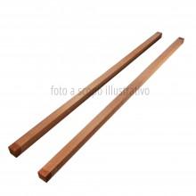 Louro Faia walking sticks
